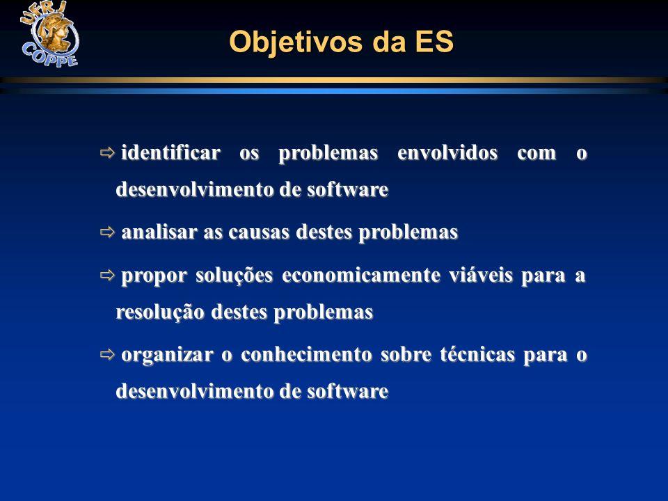 Objetivos da ES identificar os problemas envolvidos com o desenvolvimento de software identificar os problemas envolvidos com o desenvolvimento de sof