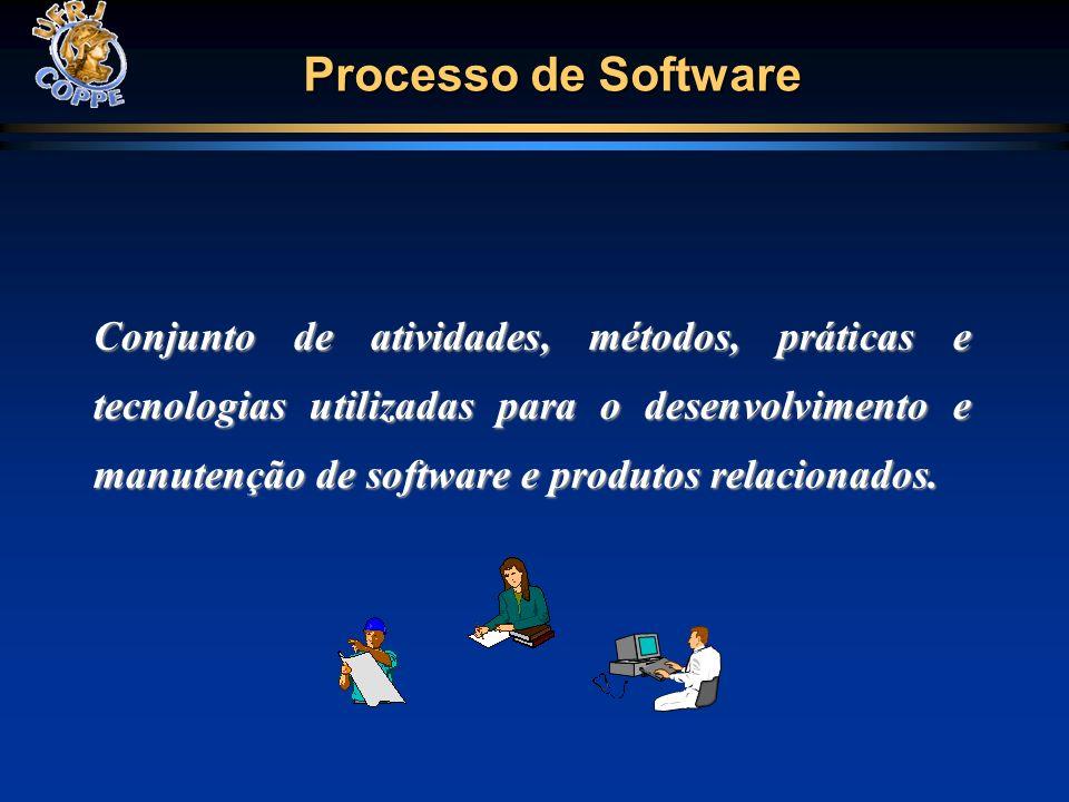 Conjunto de atividades, métodos, práticas e tecnologias utilizadas para o desenvolvimento e manutenção de software e produtos relacionados. Processo d