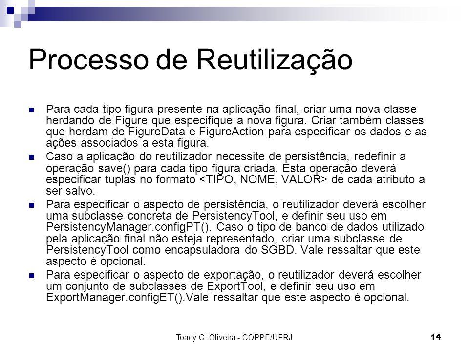 Toacy C. Oliveira - COPPE/UFRJ 14 Processo de Reutilização Para cada tipo figura presente na aplicação final, criar uma nova classe herdando de Figure