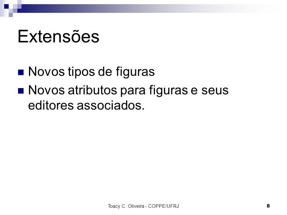 Extensões Novos tipos de figuras Novos atributos para figuras e seus editores associados. Toacy C. Oliveira - COPPE/UFRJ 8