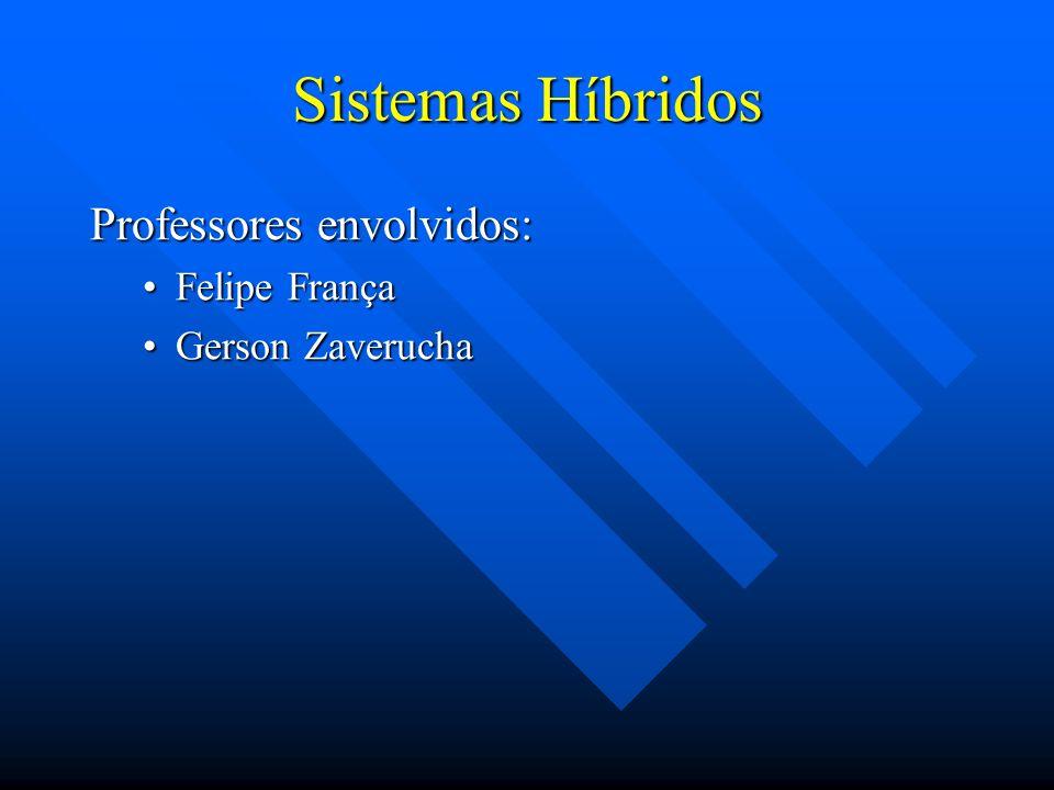 Sistemas Híbridos Professores envolvidos: Felipe FrançaFelipe França Gerson ZaveruchaGerson Zaverucha