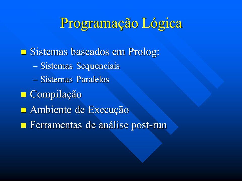 Programação Lógica Sistemas baseados em Prolog: Sistemas baseados em Prolog: –Sistemas Sequenciais –Sistemas Paralelos Compilação Compilação Ambiente