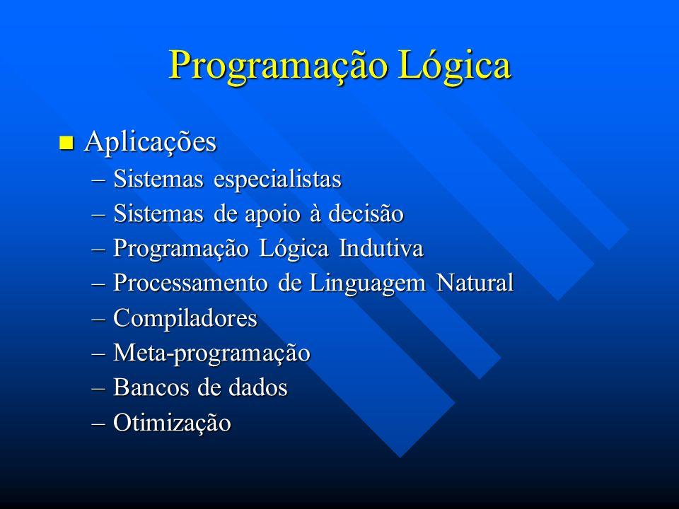 Programação Lógica Aplicações Aplicações –Sistemas especialistas –Sistemas de apoio à decisão –Programação Lógica Indutiva –Processamento de Linguagem
