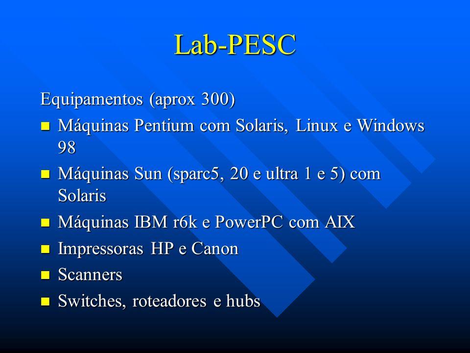 Lab-PESC Equipamentos (aprox 300) Máquinas Pentium com Solaris, Linux e Windows 98 Máquinas Pentium com Solaris, Linux e Windows 98 Máquinas Sun (spar