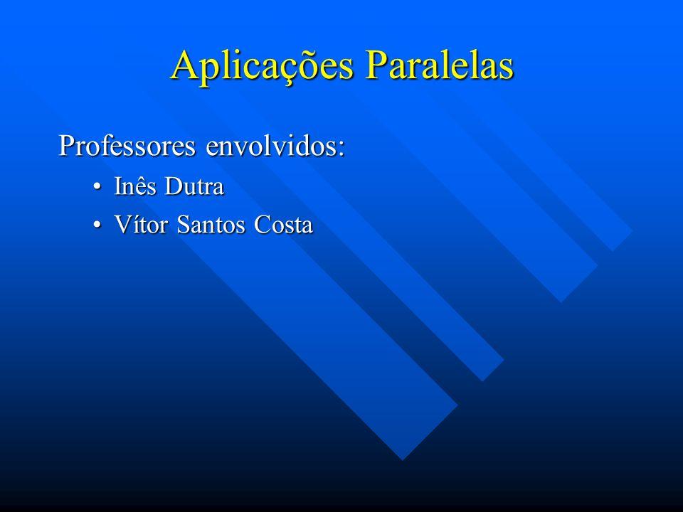 Aplicações Paralelas Professores envolvidos: Inês DutraInês Dutra Vítor Santos CostaVítor Santos Costa