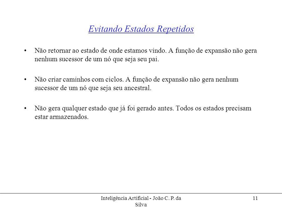 Inteligência Artificial - João C. P. da Silva 11 Evitando Estados Repetidos Não retornar ao estado de onde estamos vindo. A função de expansão não ger