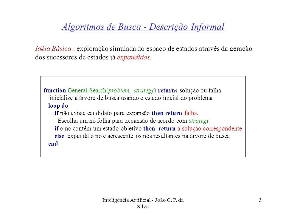 Inteligência Artificial - João C. P. da Silva 3 Algoritmos de Busca - Descrição Informal Idéia Básica : exploração simulada do espaço de estados atrav