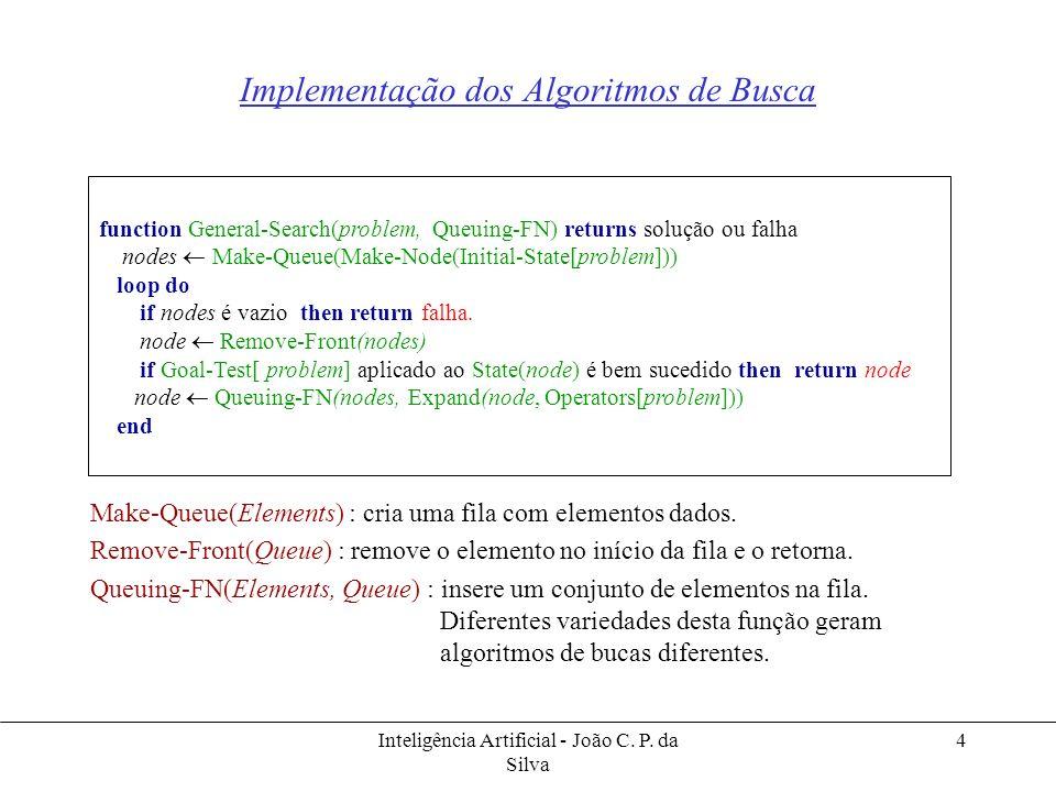 Inteligência Artificial - João C. P. da Silva 4 Implementação dos Algoritmos de Busca Make-Queue(Elements) : cria uma fila com elementos dados. Remove