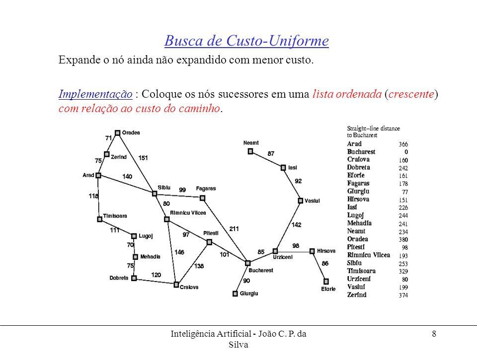 Inteligência Artificial - João C. P. da Silva 8 Busca de Custo-Uniforme Expande o nó ainda não expandido com menor custo. Implementação : Coloque os n