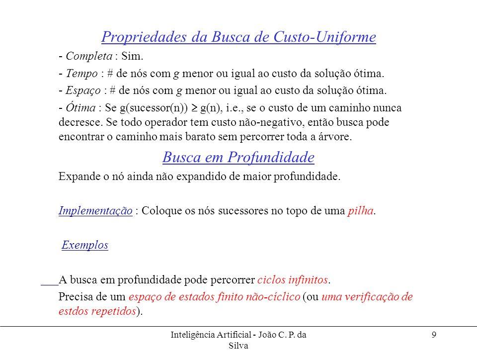 Inteligência Artificial - João C. P. da Silva 9 Propriedades da Busca de Custo-Uniforme - Completa : Sim. - Tempo : # de nós com g menor ou igual ao c