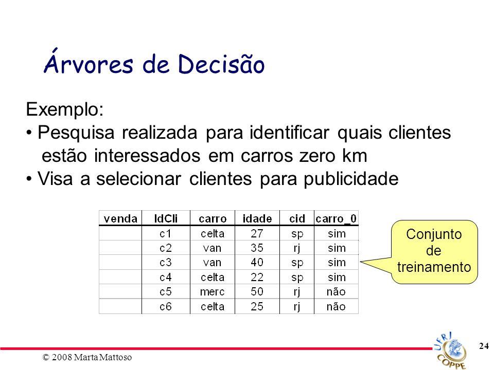 © 2008 Marta Mattoso 24 Árvores de Decisão Exemplo: Pesquisa realizada para identificar quais clientes estão interessados em carros zero km Visa a sel