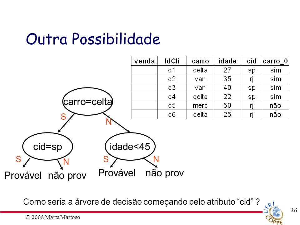 © 2008 Marta Mattoso 26 Outra Possibilidade carro=celta cid=spidade<45 Provável não prov SS S N N N Como seria a árvore de decisão começando pelo atri