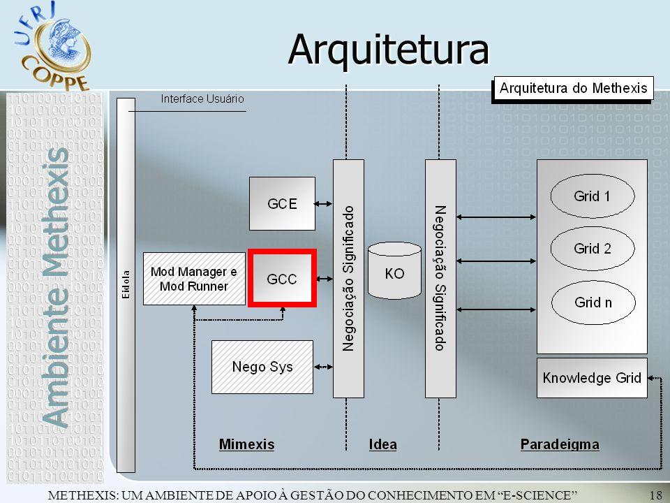 METHEXIS: UM AMBIENTE DE APOIO À GESTÃO DO CONHECIMENTO EM E-SCIENCE18 Arquitetura