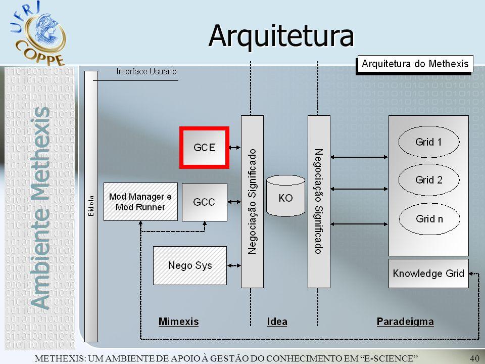 METHEXIS: UM AMBIENTE DE APOIO À GESTÃO DO CONHECIMENTO EM E-SCIENCE40 Arquitetura