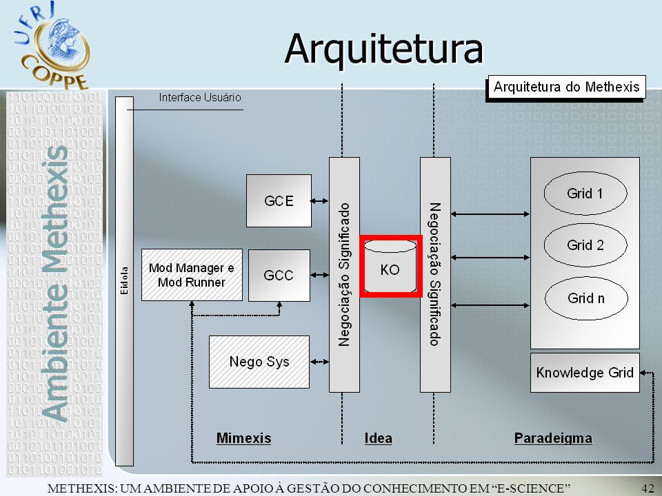 METHEXIS: UM AMBIENTE DE APOIO À GESTÃO DO CONHECIMENTO EM E-SCIENCE42 Arquitetura