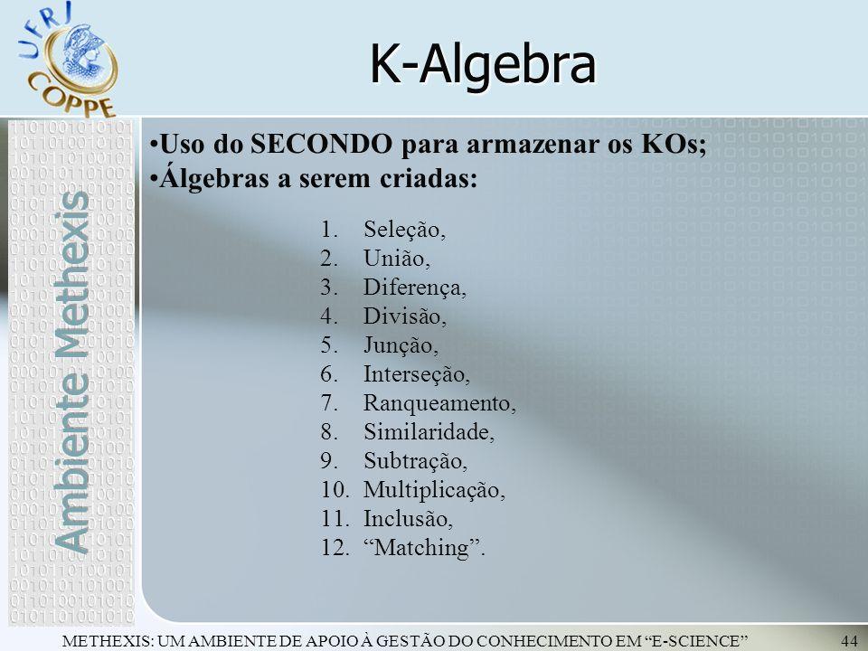 METHEXIS: UM AMBIENTE DE APOIO À GESTÃO DO CONHECIMENTO EM E-SCIENCE44 K-Algebra Uso do SECONDO para armazenar os KOs; Álgebras a serem criadas: 1.Sel