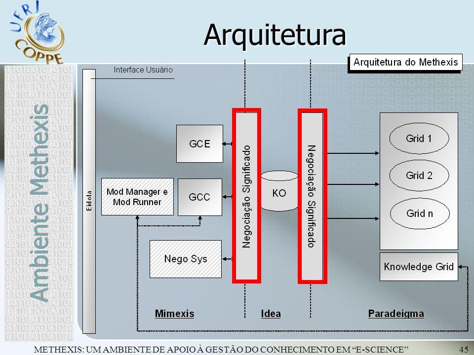 METHEXIS: UM AMBIENTE DE APOIO À GESTÃO DO CONHECIMENTO EM E-SCIENCE45 Arquitetura
