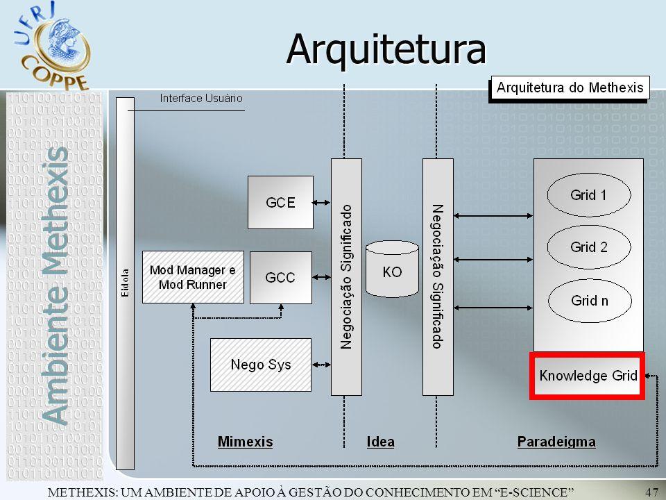 METHEXIS: UM AMBIENTE DE APOIO À GESTÃO DO CONHECIMENTO EM E-SCIENCE47 Arquitetura