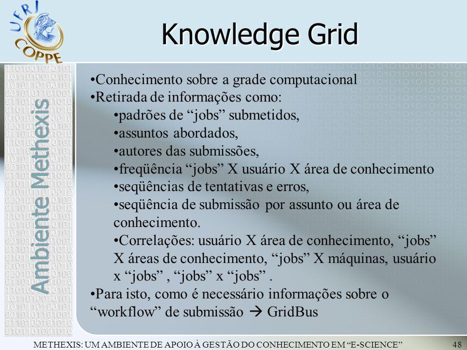 METHEXIS: UM AMBIENTE DE APOIO À GESTÃO DO CONHECIMENTO EM E-SCIENCE48 Knowledge Grid Conhecimento sobre a grade computacional Retirada de informações