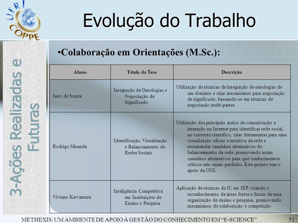 METHEXIS: UM AMBIENTE DE APOIO À GESTÃO DO CONHECIMENTO EM E-SCIENCE51 Evolução do Trabalho Colaboração em Orientações (M.Sc.): AlunoTítulo da TeseDes
