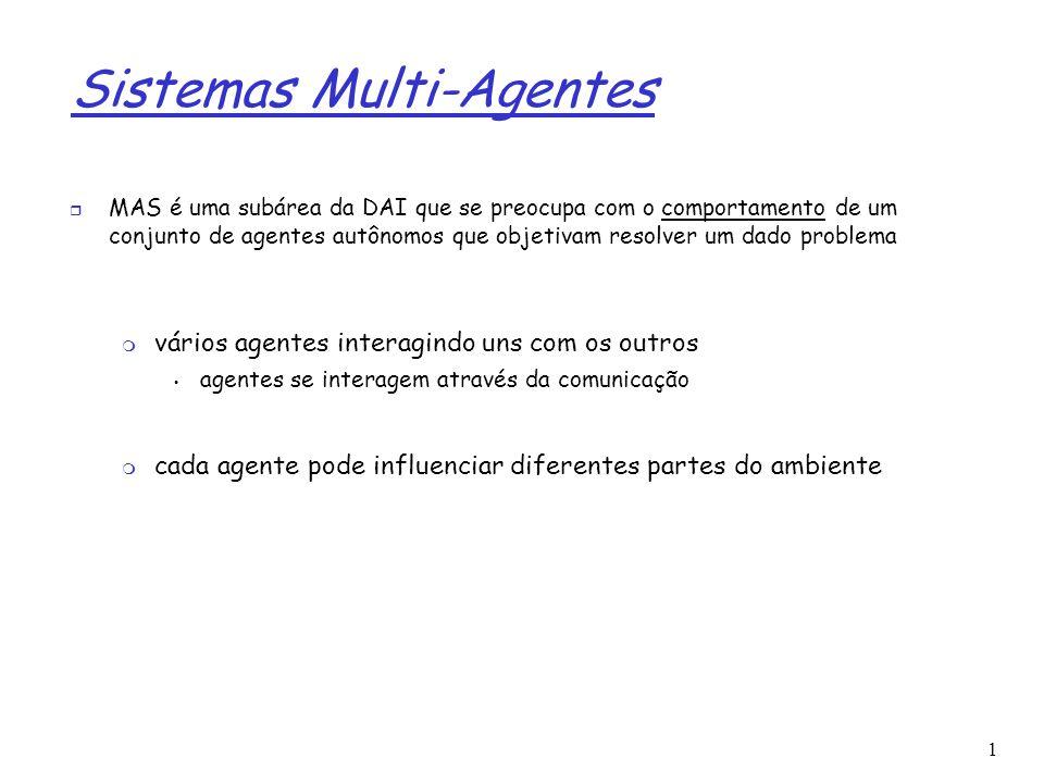 1 Aplicações e trabalhos relacionados Agentes Móveis + information retrieval Distributed Knowledge Networks V.