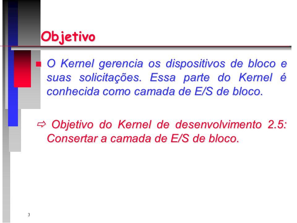 3 Objetivo n O Kernel gerencia os dispositivos de bloco e suas solicitações.