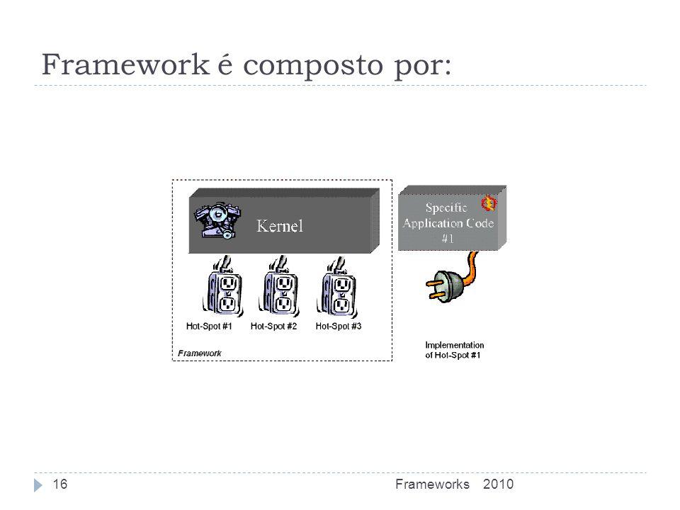 Framework é composto por: 2010Frameworks16