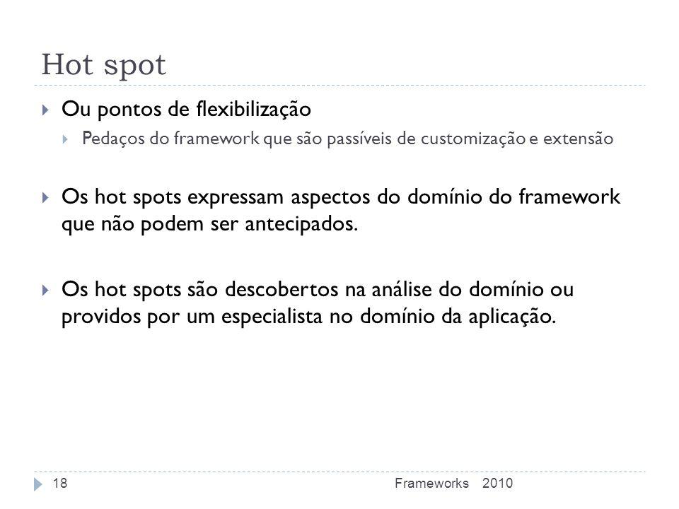 Hot spot Ou pontos de flexibilização Pedaços do framework que são passíveis de customização e extensão Os hot spots expressam aspectos do domínio do f