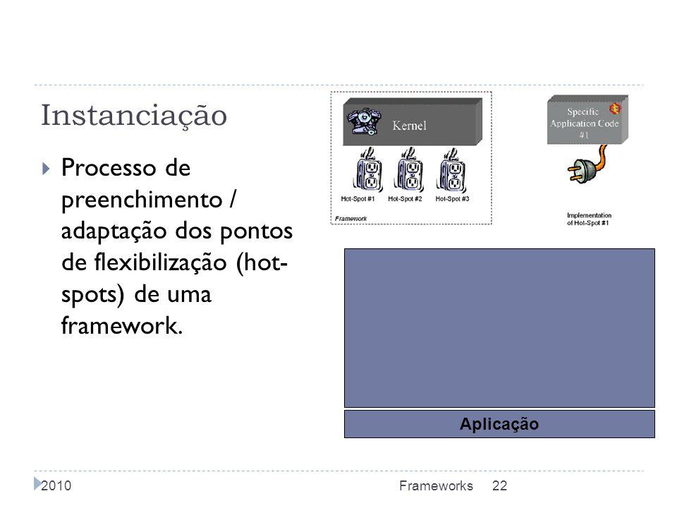 Aplicação Instanciação Processo de preenchimento / adaptação dos pontos de flexibilização (hot- spots) de uma framework. 2010Frameworks22
