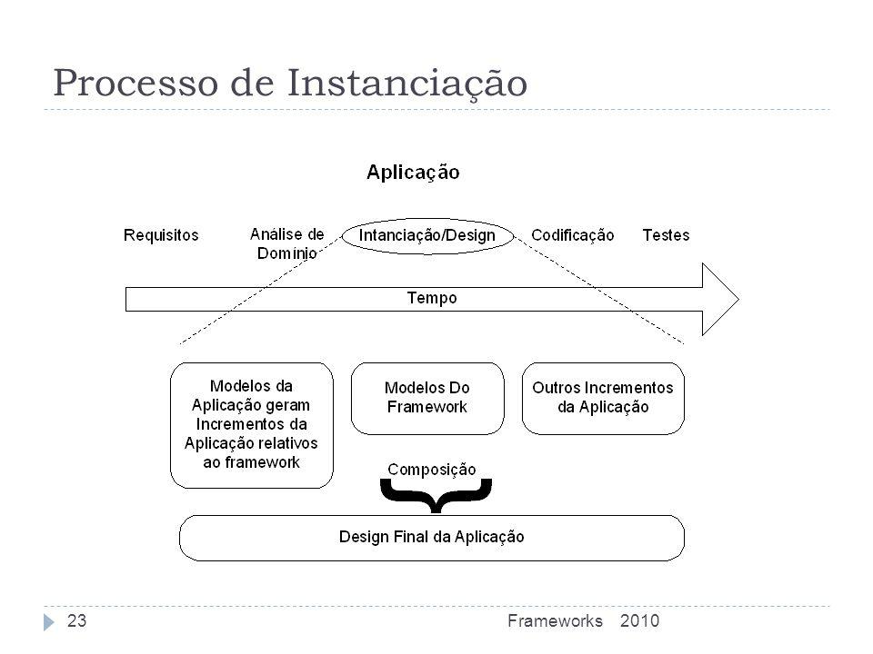 Processo de Instanciação 2010Frameworks23