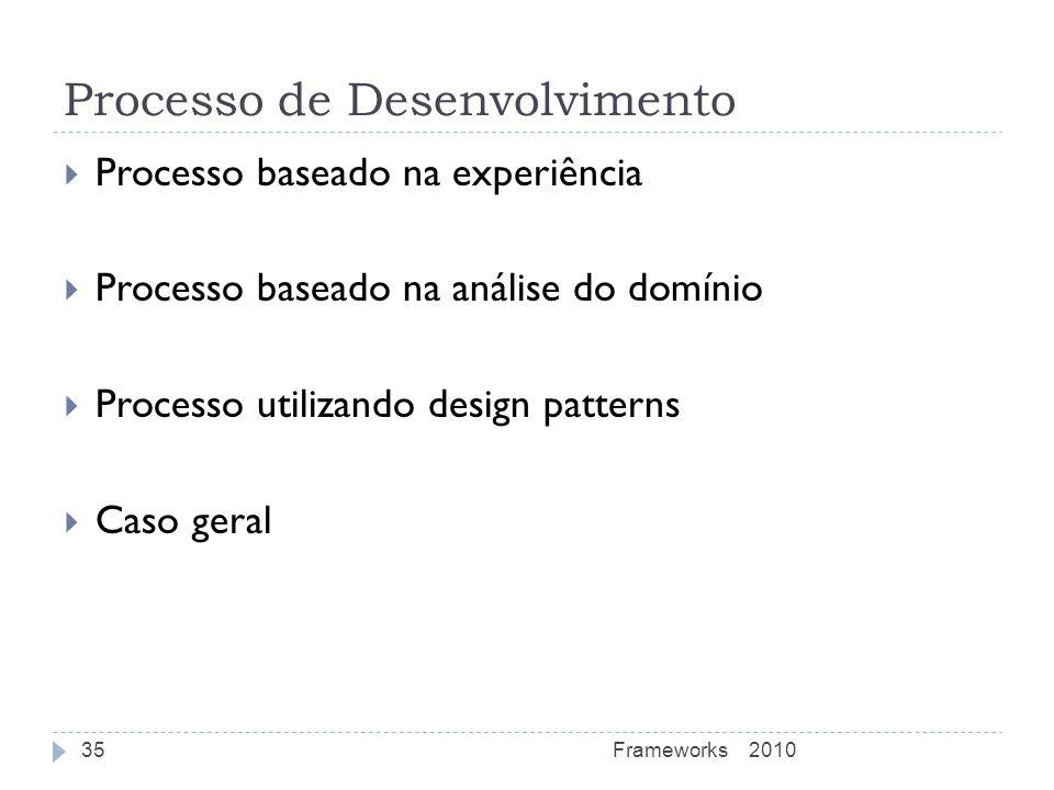 Processo de Desenvolvimento Processo baseado na experiência Processo baseado na análise do domínio Processo utilizando design patterns Caso geral 2010