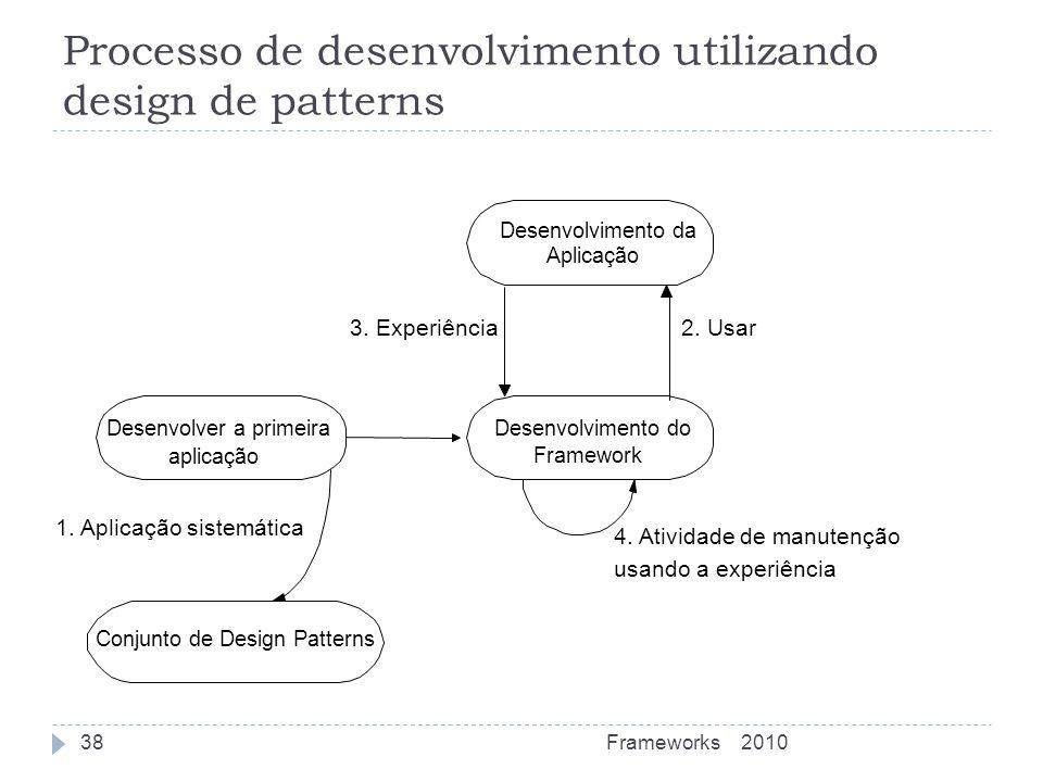 Processo de desenvolvimento utilizando design de patterns Desenvolvimento da Aplicação Desenvolvimento do Framework 4. Atividade de manutenção usando