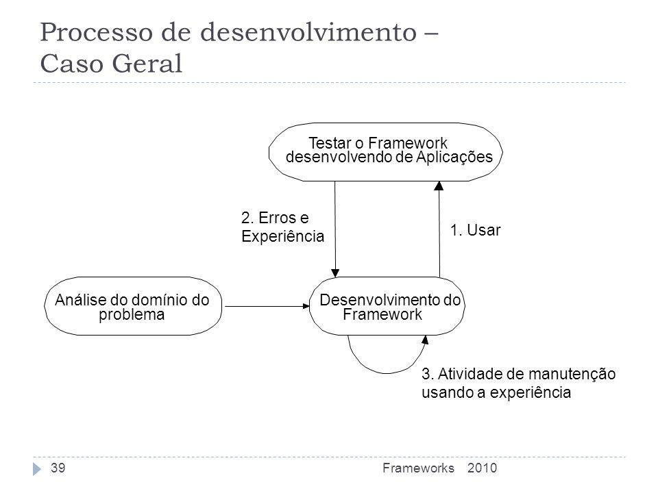 Processo de desenvolvimento – Caso Geral Testar o Framework desenvolvendo de Aplicações Desenvolvimento do Framework 3. Atividade de manutenção usando