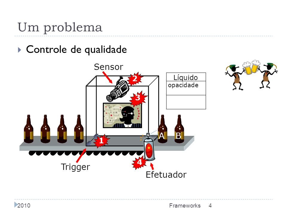 Um problema Controle de qualidade AB Trigger Efetuador Sensor 12 Líquido opacidade 3 4 2010Frameworks4