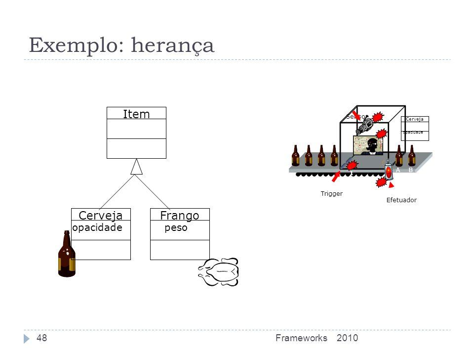 Exemplo: herança A B Trigger Efetuador Sensor 1 2 Cerveja opacidade 3 4 Cerveja opacidade Item Frango peso 2010Frameworks48