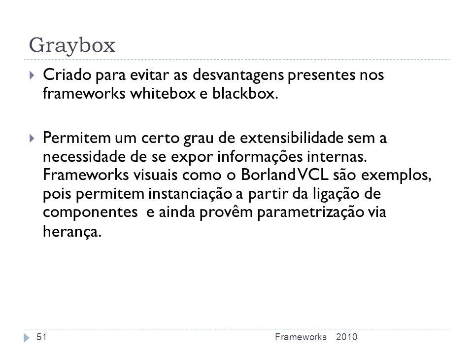 Graybox Criado para evitar as desvantagens presentes nos frameworks whitebox e blackbox. Permitem um certo grau de extensibilidade sem a necessidade d