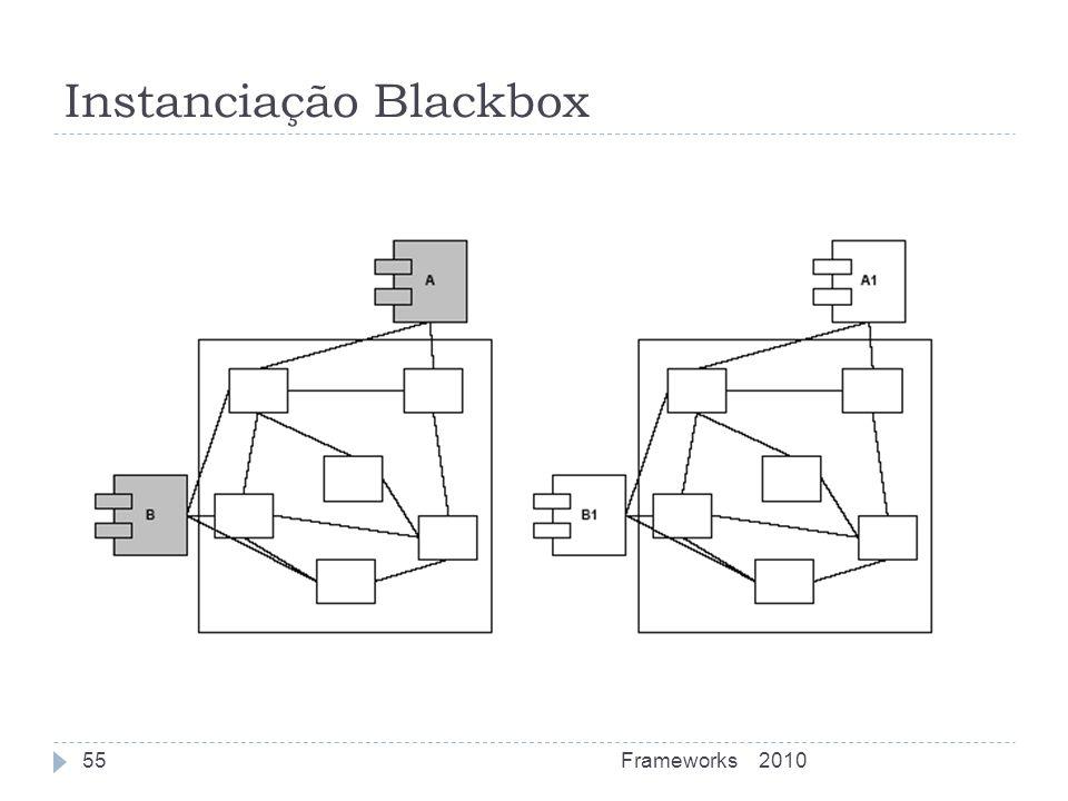 Instanciação Blackbox 2010Frameworks55