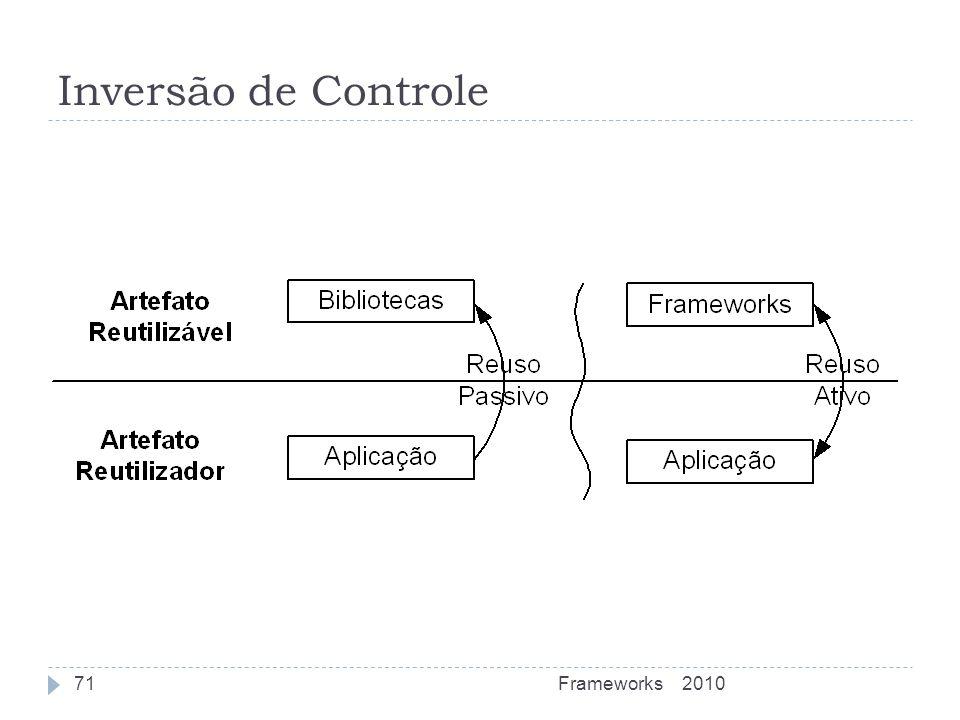 Inversão de Controle 2010Frameworks71