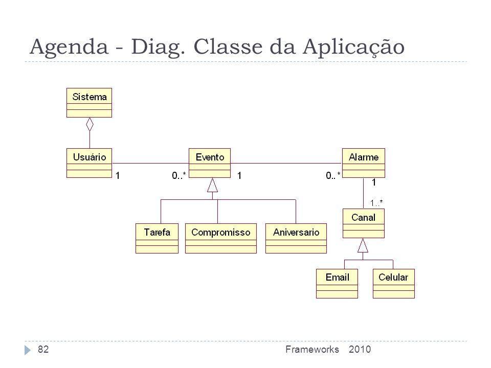 Agenda - Diag. Classe da Aplicação 2010Frameworks82