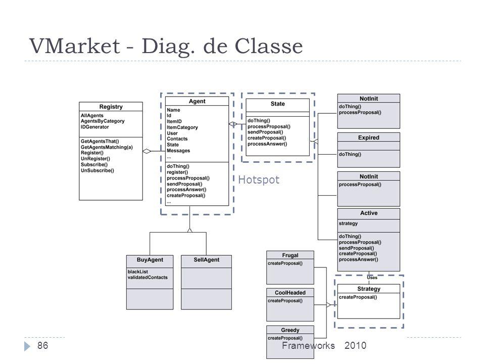 VMarket - Diag. de Classe Hotspot 2010Frameworks86