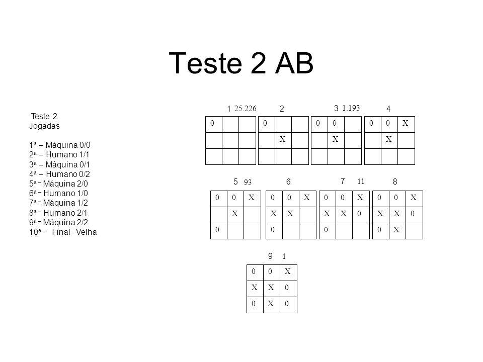 Teste 2 AB 8 0 0 X 00 X 00X X 00X X 0 00X XX 0 00X XX 0 0 00X XX 0 0X 00X XX 0 0X0 12 3 4 56 7 8 9 25.226 1.193 93 11 1 Teste 2 Jogadas 1 a – Máquina