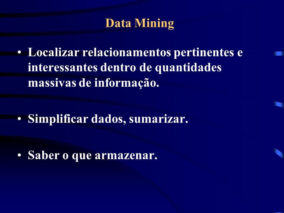 Data Mining Localizar relacionamentos pertinentes e interessantes dentro de quantidades massivas de informação. Simplificar dados, sumarizar. Saber o