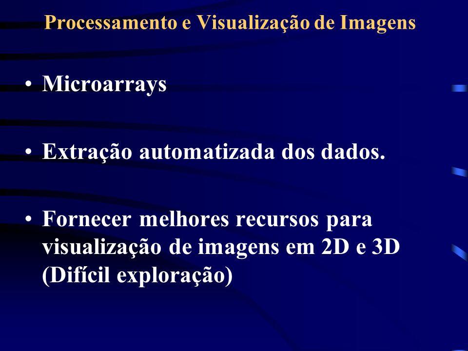 Processamento e Visualização de Imagens Microarrays Extração automatizada dos dados. Fornecer melhores recursos para visualização de imagens em 2D e 3