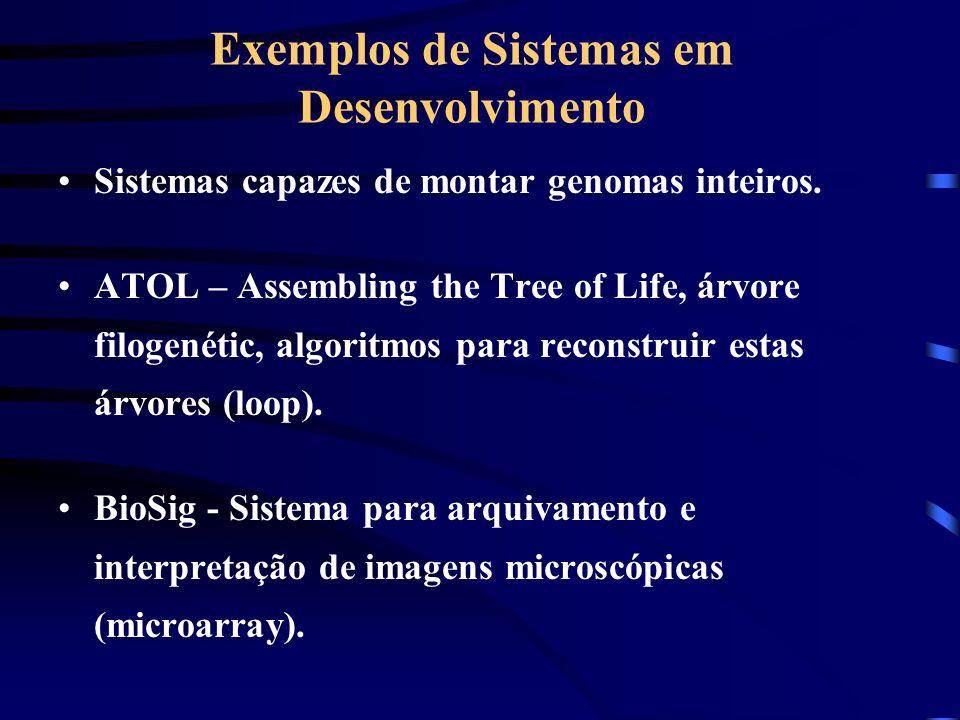 Exemplos de Sistemas em Desenvolvimento Sistemas capazes de montar genomas inteiros. ATOL – Assembling the Tree of Life, árvore filogenétic, algoritmo