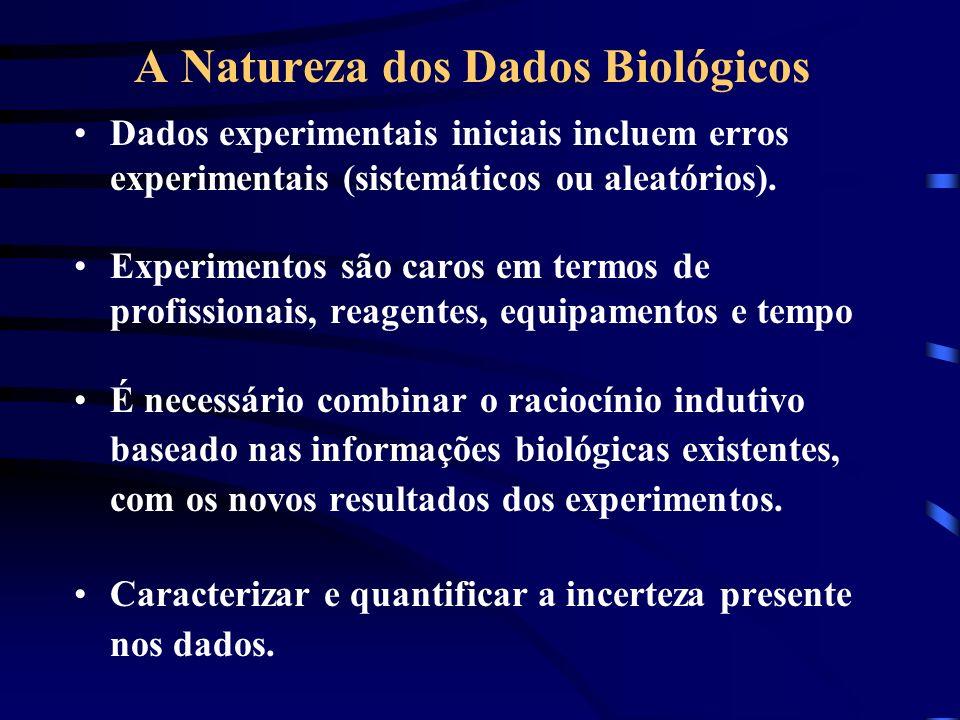 A Natureza dos Dados Biológicos Dados experimentais iniciais incluem erros experimentais (sistemáticos ou aleatórios). Experimentos são caros em termo