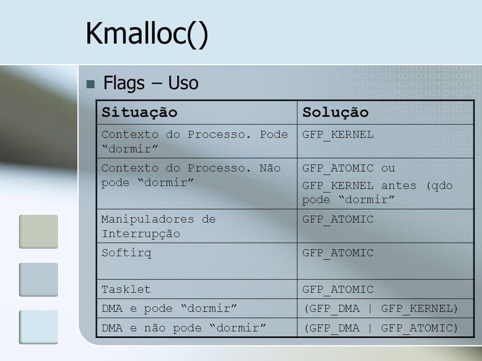 Kmalloc() Flags – Uso SituaçãoSolução Contexto do Processo. Pode dormir GFP_KERNEL Contexto do Processo. Não pode dormir GFP_ATOMIC ou GFP_KERNEL ante