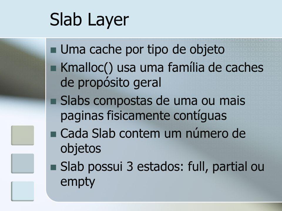 Slab Layer Uma cache por tipo de objeto Kmalloc() usa uma família de caches de propósito geral Slabs compostas de uma ou mais paginas fisicamente cont