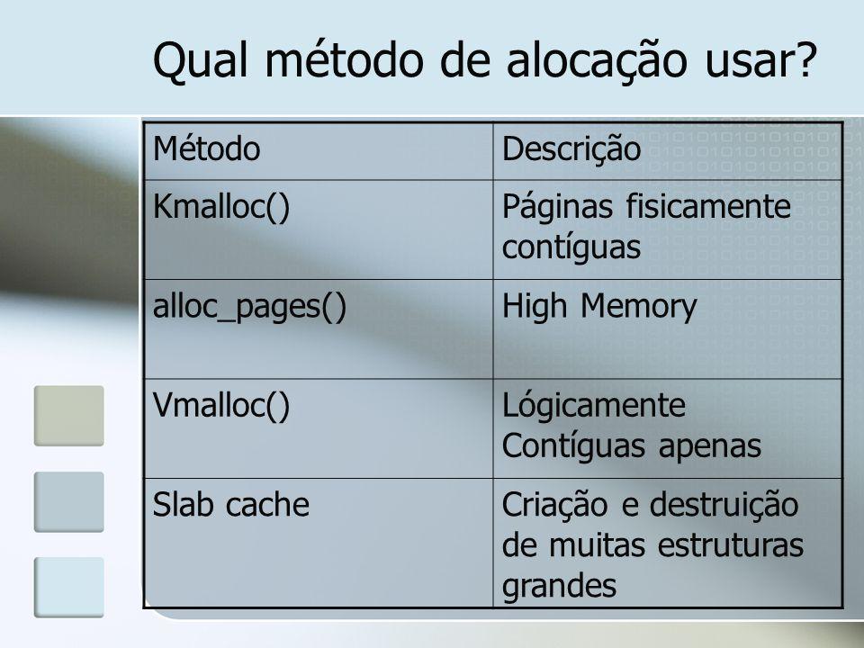 MétodoDescrição Kmalloc()Páginas fisicamente contíguas alloc_pages()High Memory Vmalloc()Lógicamente Contíguas apenas Slab cacheCriação e destruição d