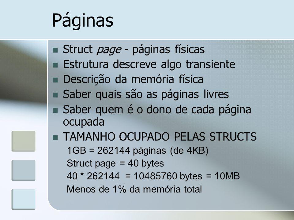 Páginas Struct page - páginas físicas Estrutura descreve algo transiente Descrição da memória física Saber quais são as páginas livres Saber quem é o