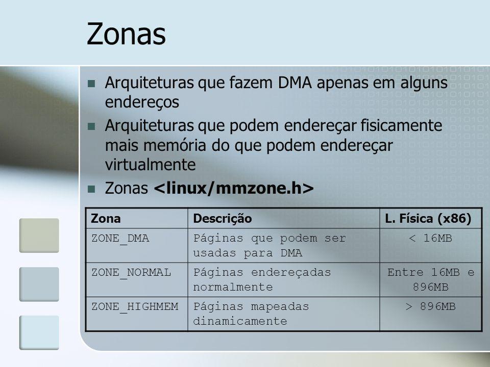 Zonas Arquiteturas que fazem DMA apenas em alguns endereços Arquiteturas que podem endereçar fisicamente mais memória do que podem endereçar virtualme